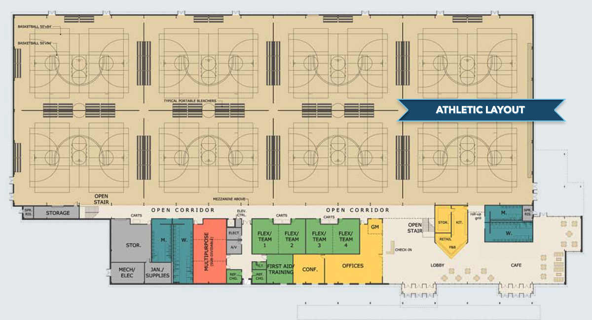 Myrtle beach sports center floor plans and facts for Basketball gym floor plan